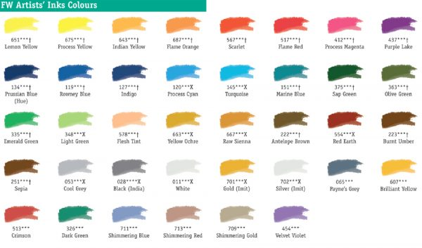 FW Ink Colour Chart